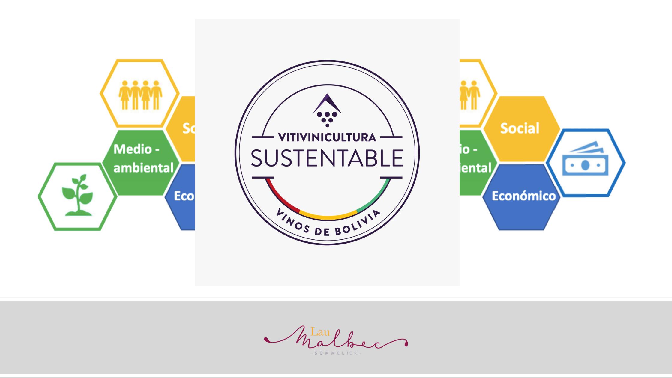 Código de Sustentabilidad para los vinos de Bolivia