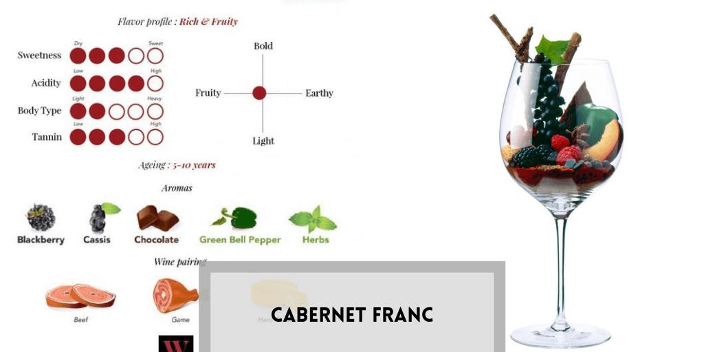 Cepa cabernet franc